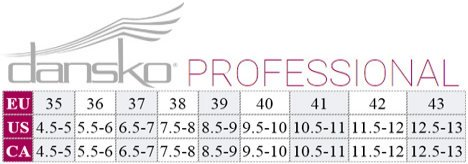 The Professional by Dansko™ - Size Chart